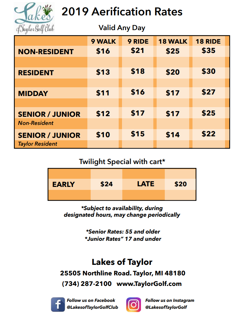 Lakes 2019 Rates (PNG)